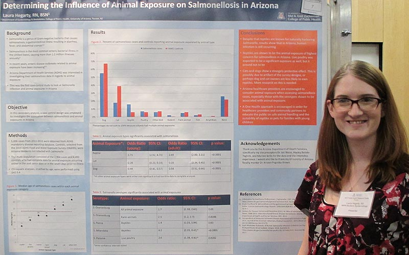 Laura Hegarty Project: Determining the Influence of Animal Exposure on Salmonellosis in Arizona