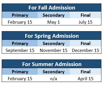 admission deadline